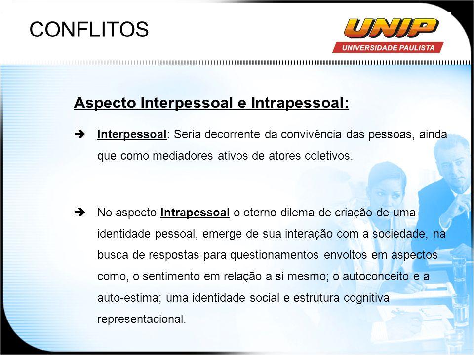 CONFLITOS Aspecto Interpessoal e Intrapessoal: Interpessoal: Seria decorrente da convivência das pessoas, ainda que como mediadores ativos de atores c