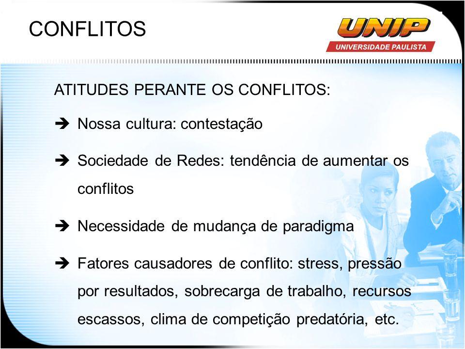 CONFLITOS ATITUDES PERANTE OS CONFLITOS: Nossa cultura: contestação Sociedade de Redes: tendência de aumentar os conflitos Necessidade de mudança de p