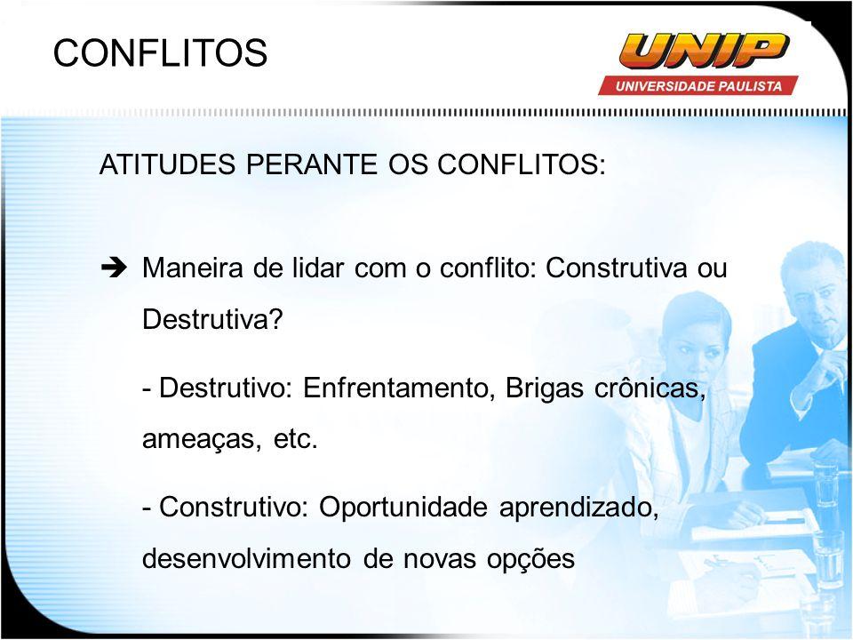 CONFLITOS ATITUDES PERANTE OS CONFLITOS: Maneira de lidar com o conflito: Construtiva ou Destrutiva? - Destrutivo: Enfrentamento, Brigas crônicas, ame