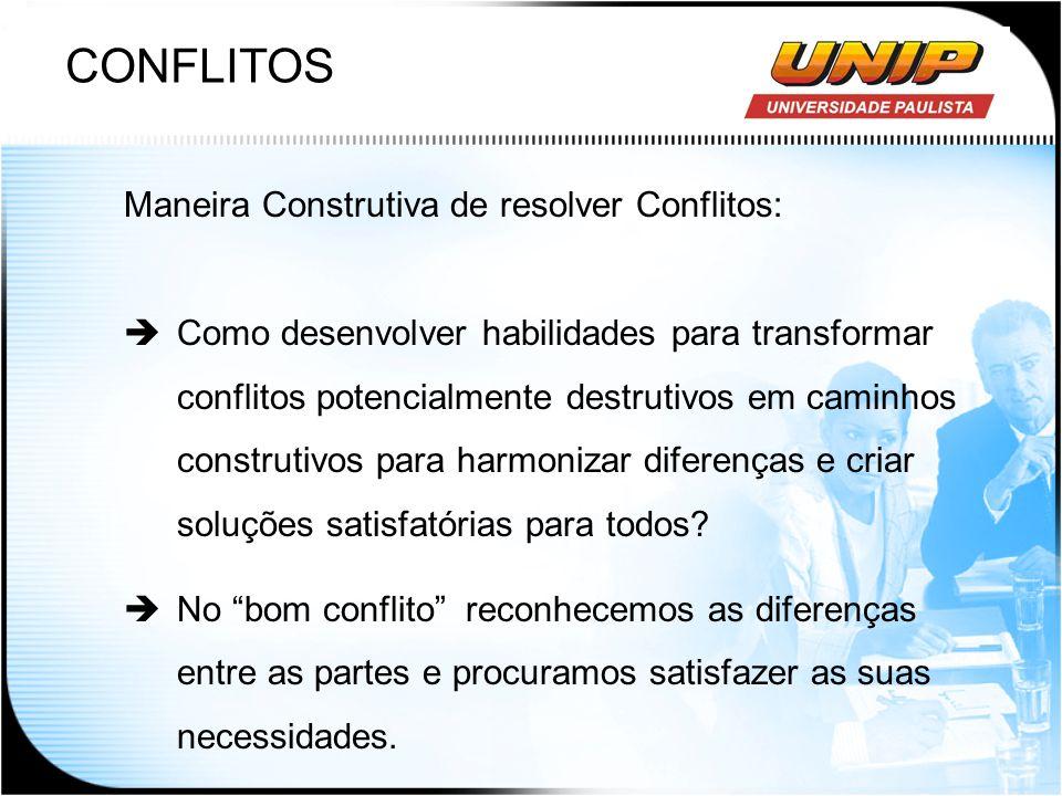 CONFLITOS Maneira Construtiva de resolver Conflitos: Como desenvolver habilidades para transformar conflitos potencialmente destrutivos em caminhos co