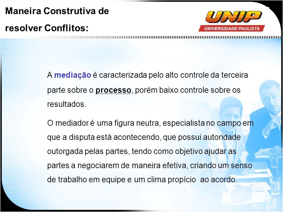 Maneira Construtiva de resolver Conflitos: A mediação é caracterizada pelo alto controle da terceira parte sobre o processo, porém baixo controle sobr