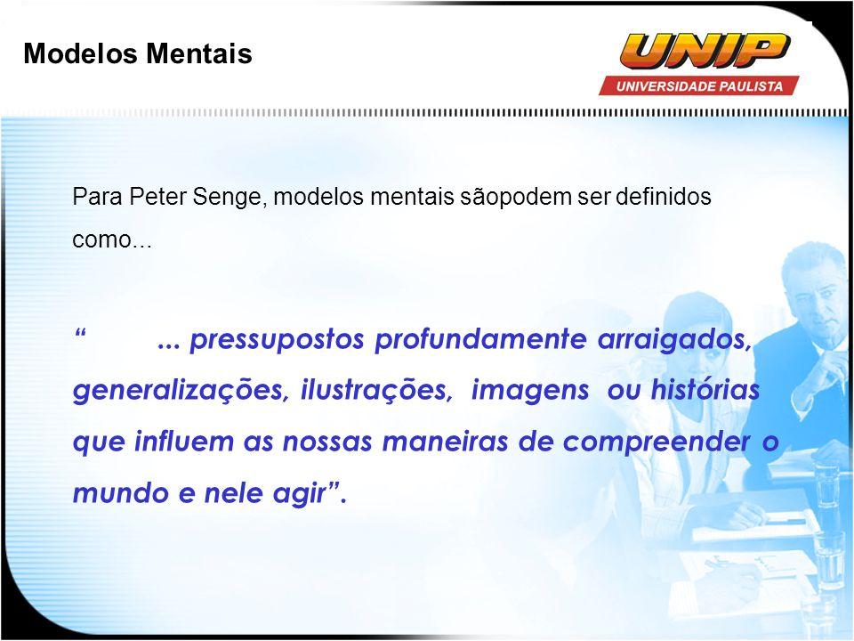 Modelos Mentais Para Peter Senge, modelos mentais sãopodem ser definidos como...... pressupostos profundamente arraigados, generalizações, ilustrações