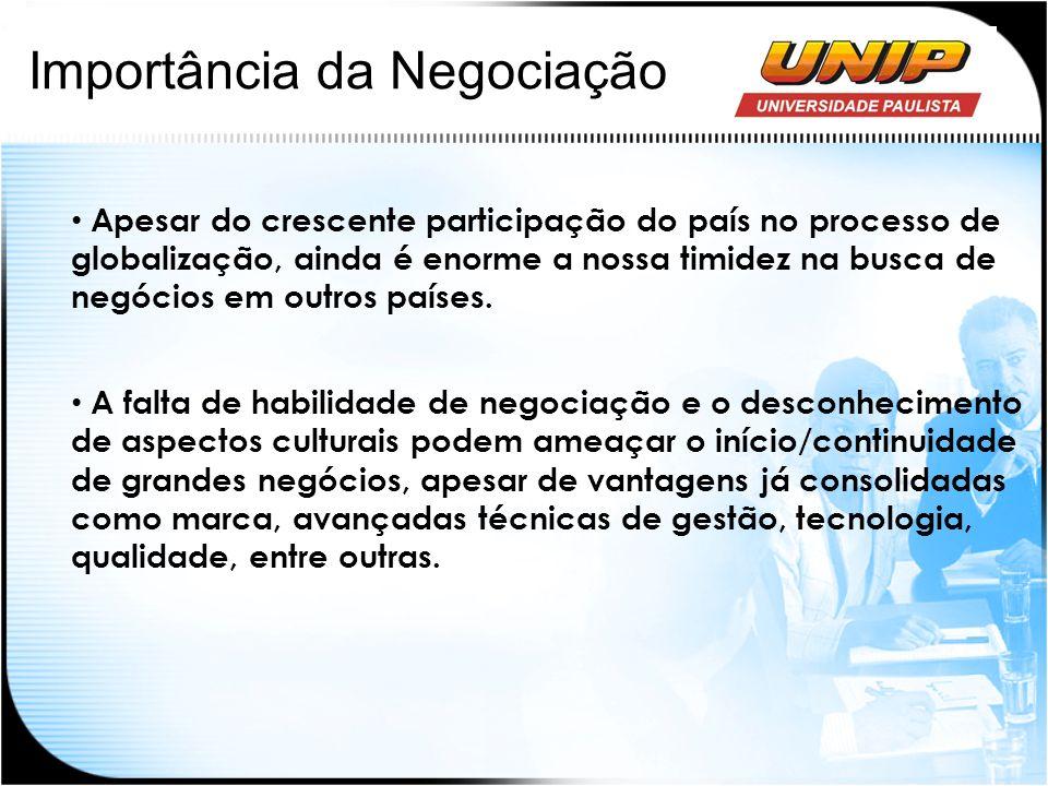Importância da Negociação Brasil: Estudos e Pesquisas sobre Negociação se intesificaram nos últimos 20 anos.