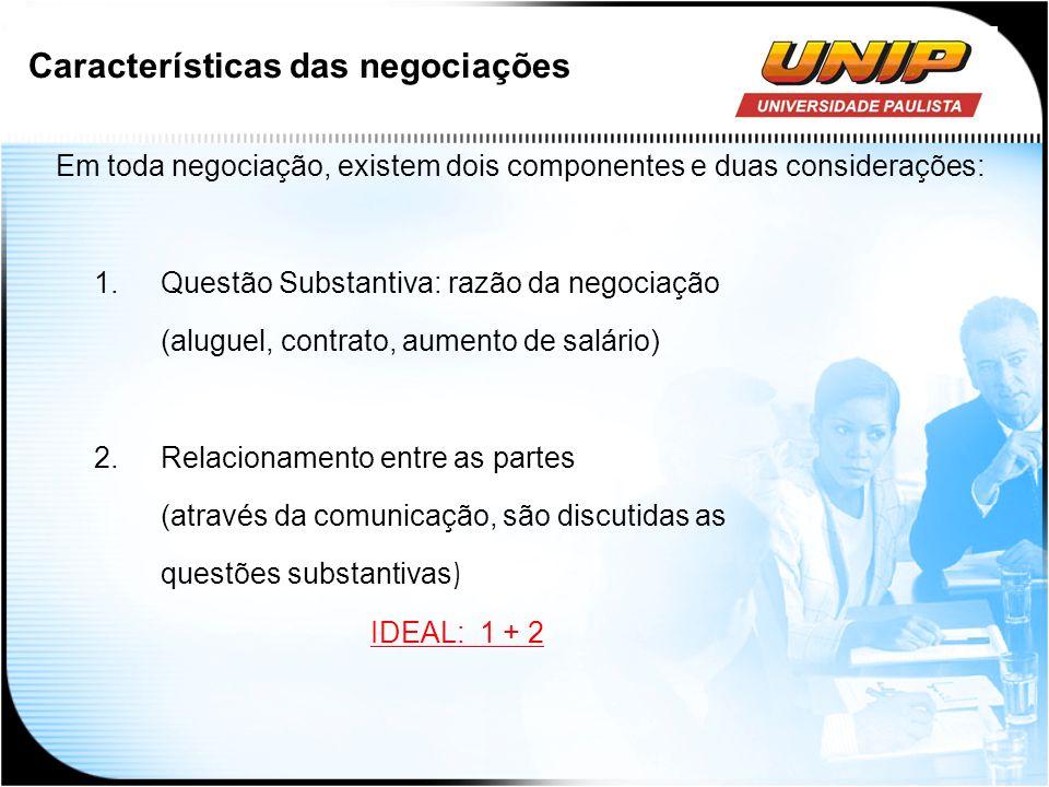 Características das negociações Em toda negociação, existem dois componentes e duas considerações: 1.Questão Substantiva: razão da negociação (aluguel