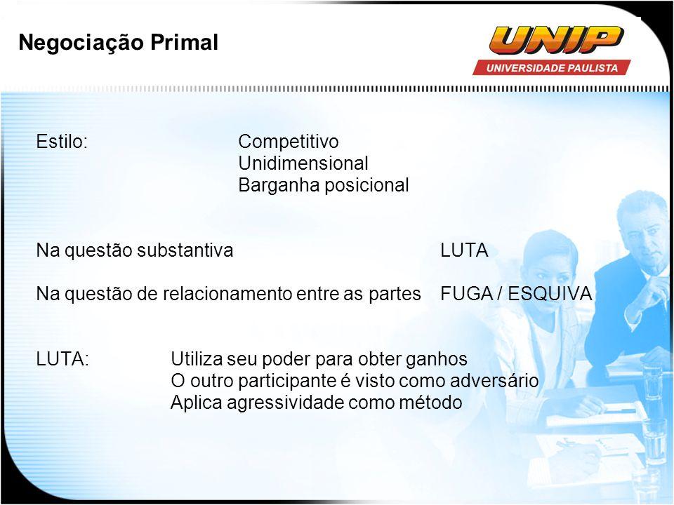 Negociação Primal Estilo: Competitivo Unidimensional Barganha posicional Na questão substantiva LUTA Na questão de relacionamento entre as partes FUGA