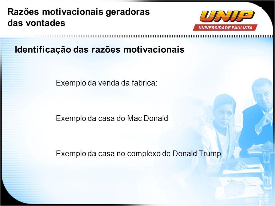 Razões motivacionais geradoras das vontades Identificação das razões motivacionais Exemplo da venda da fabrica: Exemplo da casa do Mac Donald Exemplo
