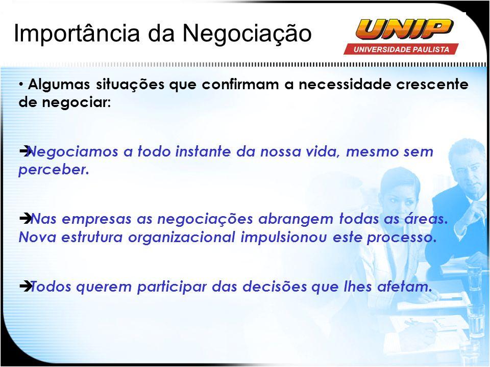 Importância da Negociação Algumas situações que confirmam a necessidade crescente de negociar: Negociamos a todo instante da nossa vida, mesmo sem per