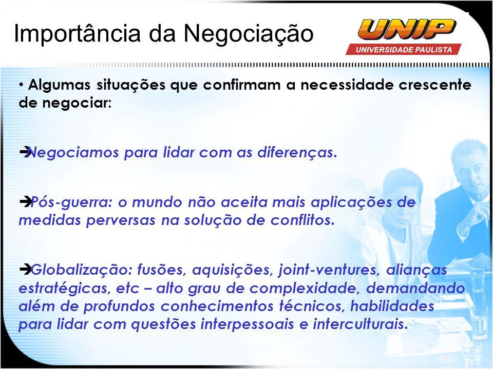 Importância da Negociação Algumas situações que confirmam a necessidade crescente de negociar: Negociamos para lidar com as diferenças. Pós-guerra: o