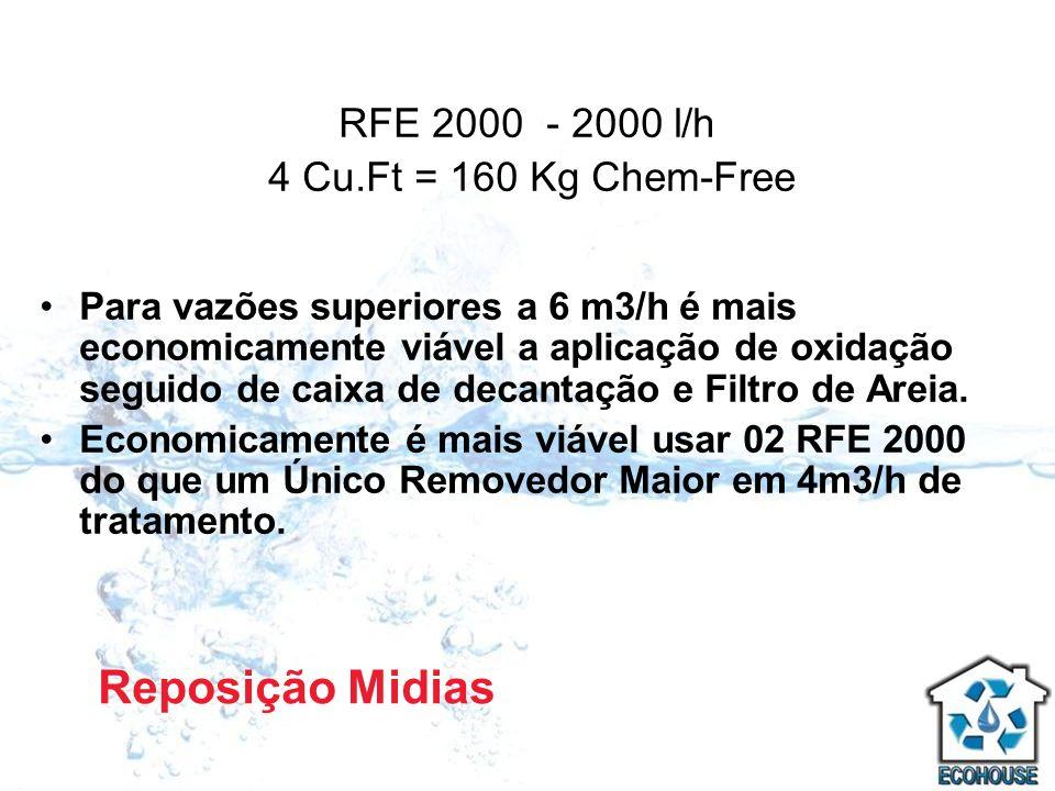 RFE 2000 - 2000 l/h 4 Cu.Ft = 160 Kg Chem-Free Para vazões superiores a 6 m3/h é mais economicamente viável a aplicação de oxidação seguido de caixa d