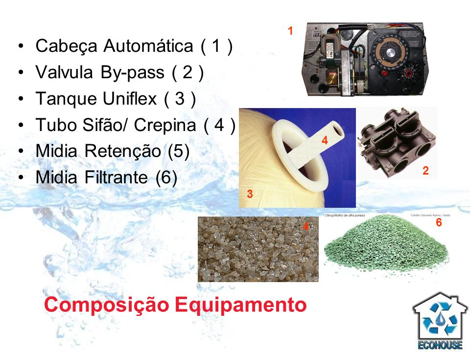 Cabeça Automática ( 1 ) Valvula By-pass ( 2 ) Tanque Uniflex ( 3 ) Tubo Sifão/ Crepina ( 4 ) Midia Retenção (5) Midia Filtrante (6) Composição Equipam