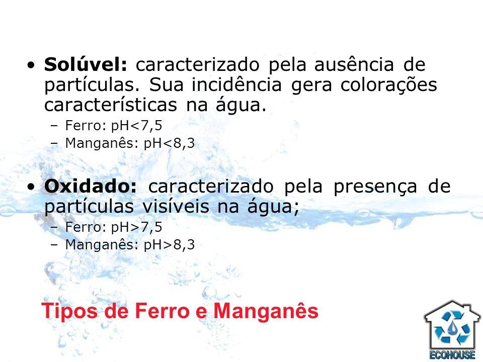 Solúvel: caracterizado pela ausência de partículas. Sua incidência gera colorações características na água. –Ferro: pH<7,5 –Manganês: pH<8,3 Oxidado: