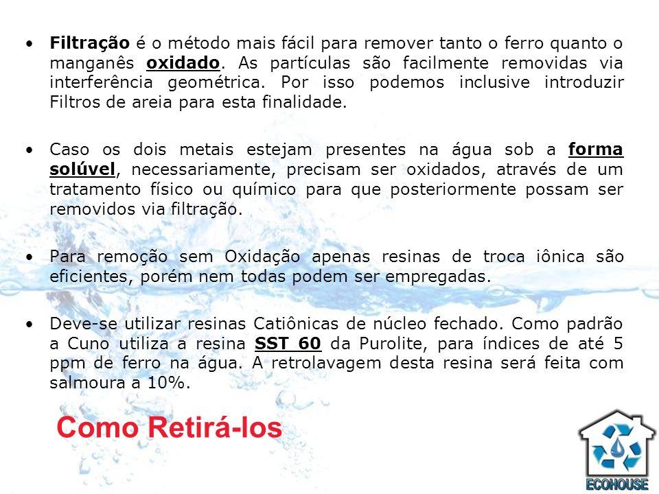 Cabeça Automática ( 1 ) Valvula By-pass ( 2 ) Tanque Uniflex ( 3 ) Tubo Sifão/ Crepina ( 4 ) Midia Retenção (5) Midia Filtrante (6) Composição Equipamento 2 1 3 4 4 6