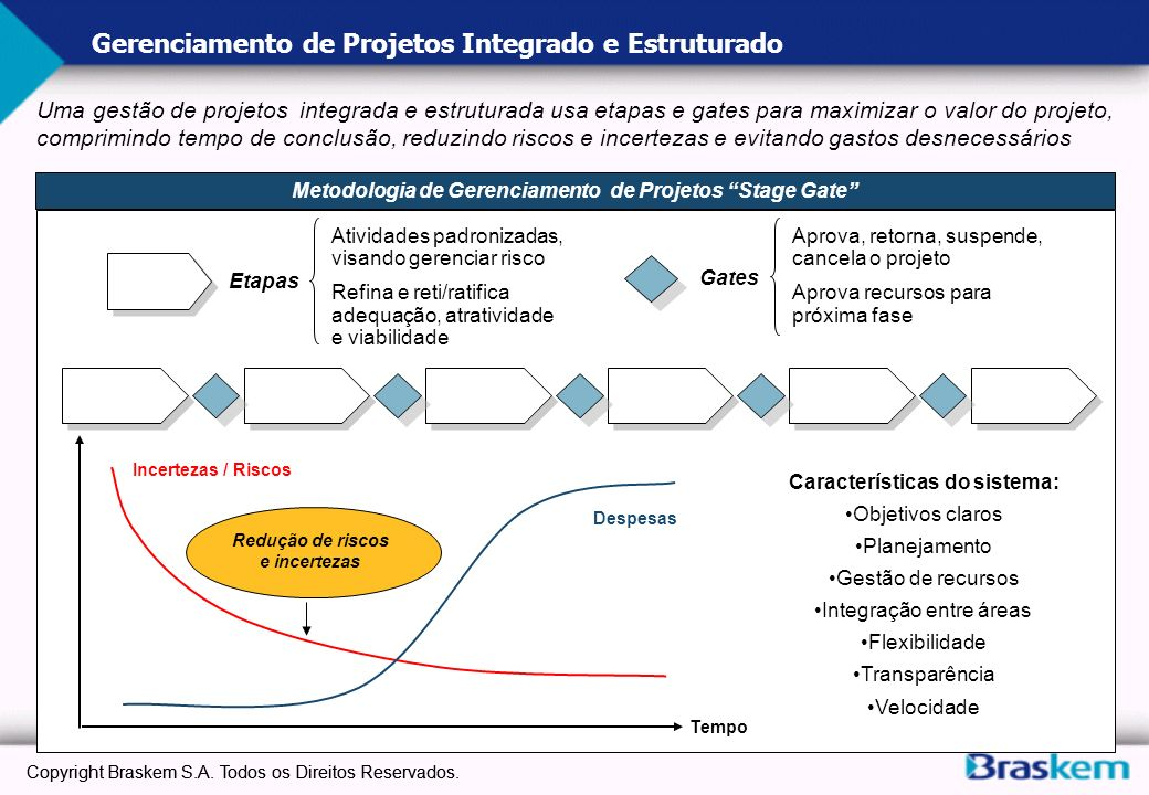 Gerenciamento de Projetos Integrado e Estruturado Uma gestão de projetos integrada e estruturada usa etapas e gates para maximizar o valor do projeto,