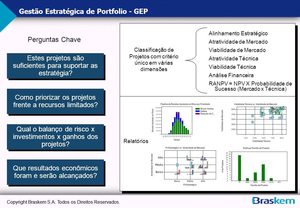Gestão Estratégica de Portfolio - GEP Classificação de Projetos com critério único em várias dimensões Relatórios Perguntas Chave Estes projetos são s