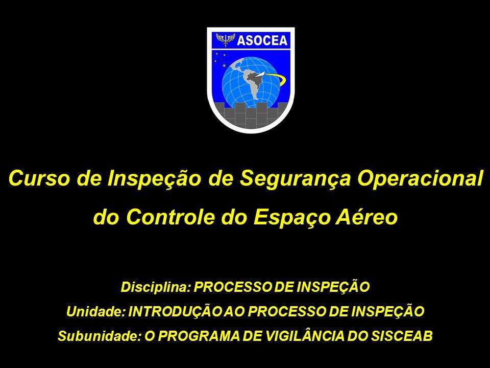 Curso de Inspeção de Segurança Operacional do Controle do Espaço Aéreo Disciplina: PROCESSO DE INSPEÇÃO Unidade: INTRODUÇÃO AO PROCESSO DE INSPEÇÃO Su
