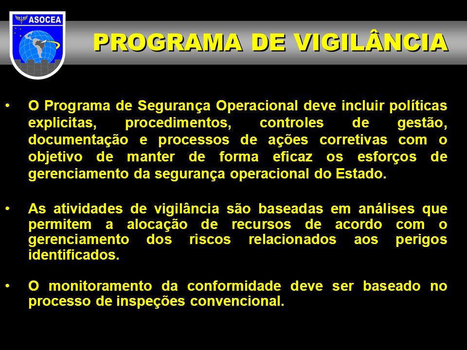 O Programa de Segurança Operacional deve incluir políticas explicitas, procedimentos, controles de gestão, documentação e processos de ações corretiva