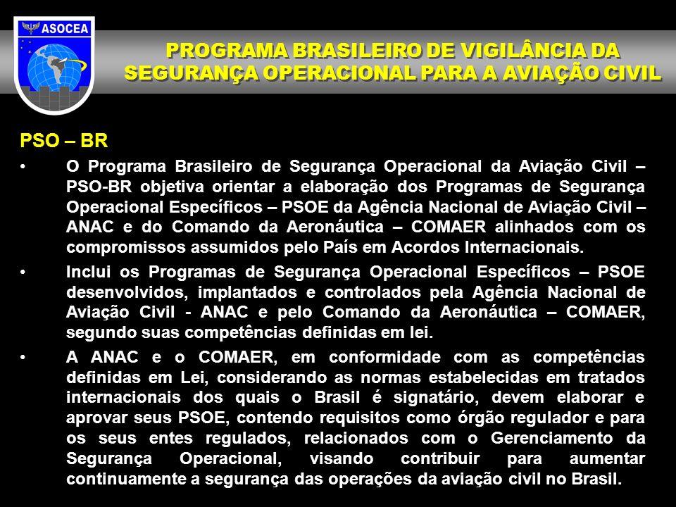 PSO – BR O Programa Brasileiro de Segurança Operacional da Aviação Civil – PSO-BR objetiva orientar a elaboração dos Programas de Segurança Operaciona