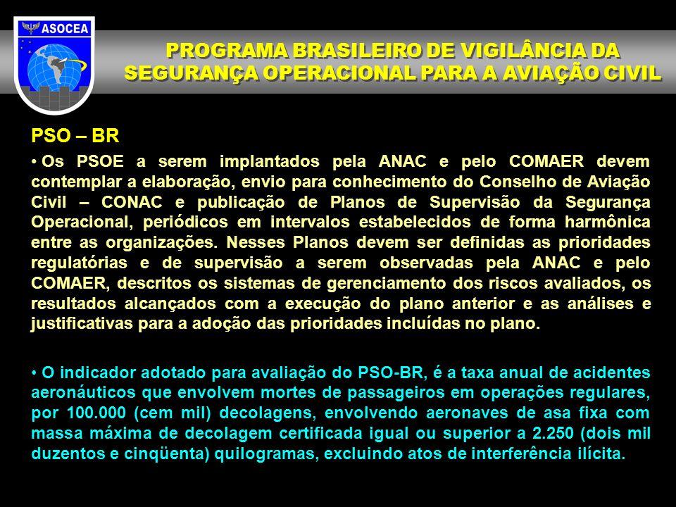 PSO – BR Os PSOE a serem implantados pela ANAC e pelo COMAER devem contemplar a elaboração, envio para conhecimento do Conselho de Aviação Civil – CON