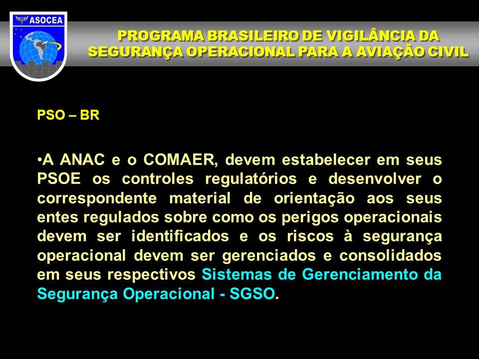 PSO – BR A ANAC e o COMAER, devem estabelecer em seus PSOE os controles regulatórios e desenvolver o correspondente material de orientação aos seus en