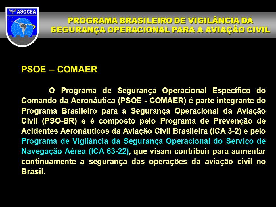 PSOE – COMAER O Programa de Segurança Operacional Específico do Comando da Aeronáutica (PSOE - COMAER) é parte integrante do Programa Brasileiro para