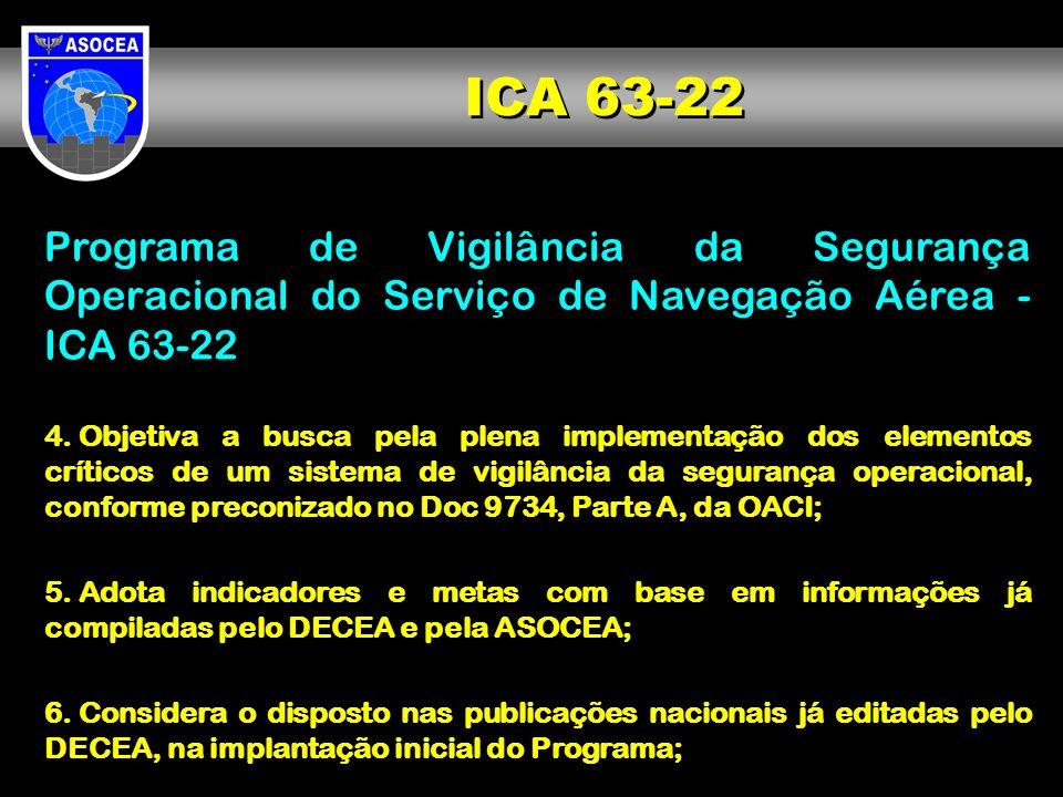 Programa de Vigilância da Segurança Operacional do Serviço de Navegação Aérea - ICA 63-22 4. Objetiva a busca pela plena implementação dos elementos c