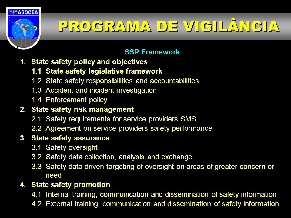SSP Framework 1.State safety policy and objectives 1.1 State safety legislative framework 1.2 State safety responsibilities and accountabilities 1.3Ac