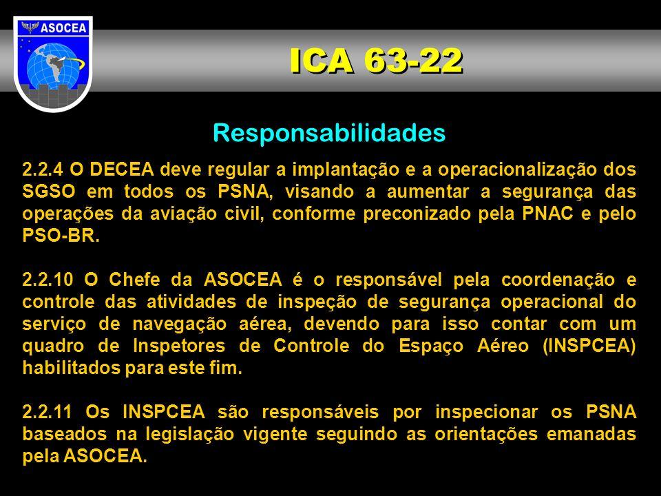 Responsabilidades 2.2.4 O DECEA deve regular a implantação e a operacionalização dos SGSO em todos os PSNA, visando a aumentar a segurança das operaçõ