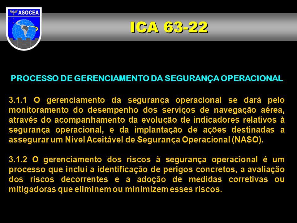 PROCESSO DE GERENCIAMENTO DA SEGURANÇA OPERACIONAL 3.1.1 O gerenciamento da segurança operacional se dará pelo monitoramento do desempenho dos serviço