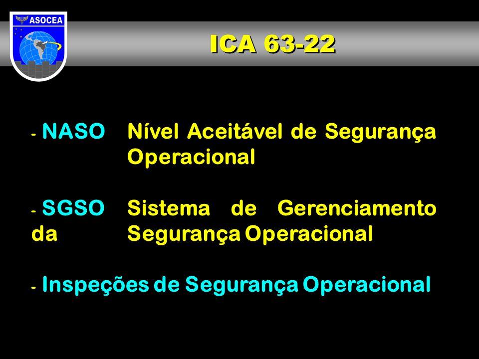 - NASONível Aceitável de Segurança Operacional - SGSOSistema de Gerenciamento da Segurança Operacional - Inspeções de Segurança Operacional ICA 63-22