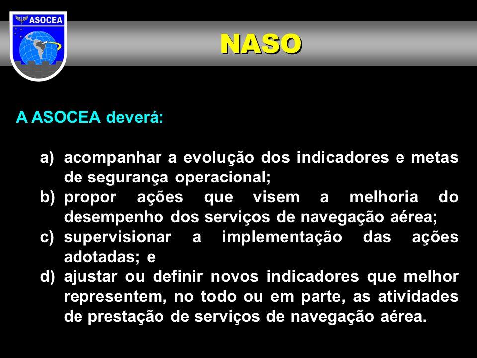 A ASOCEA deverá: a)acompanhar a evolução dos indicadores e metas de segurança operacional; b)propor ações que visem a melhoria do desempenho dos servi