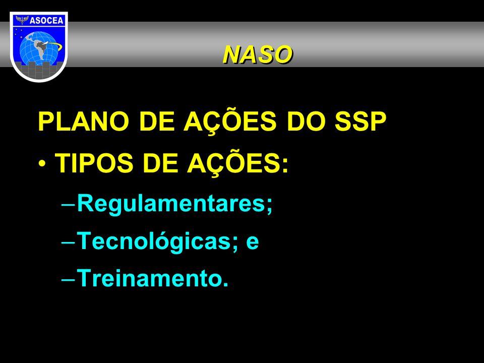 PLANO DE AÇÕES DO SSP TIPOS DE AÇÕES: –Regulamentares; –Tecnológicas; e –Treinamento. NASO