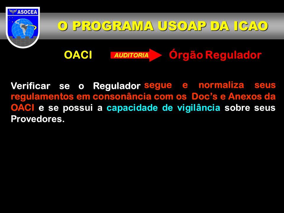 OACI Órgão Regulador Verificar se o Regulador segue e normaliza seus regulamentos em consonância com os Docs e Anexos da OACI e AUDITORIA segue e norm