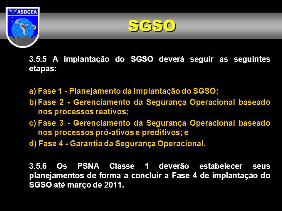 3.5.5 A implantação do SGSO deverá seguir as seguintes etapas: a)Fase 1 - Planejamento da Implantação do SGSO; b)Fase 2 - Gerenciamento da Segurança O