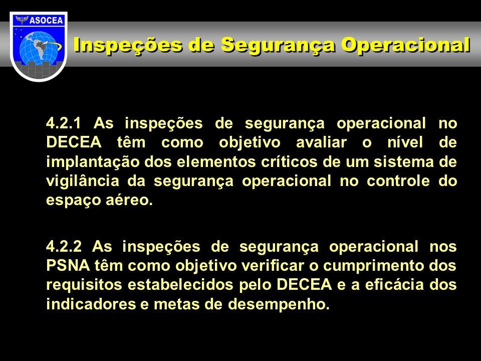 4.2.1 As inspeções de segurança operacional no DECEA têm como objetivo avaliar o nível de implantação dos elementos críticos de um sistema de vigilânc