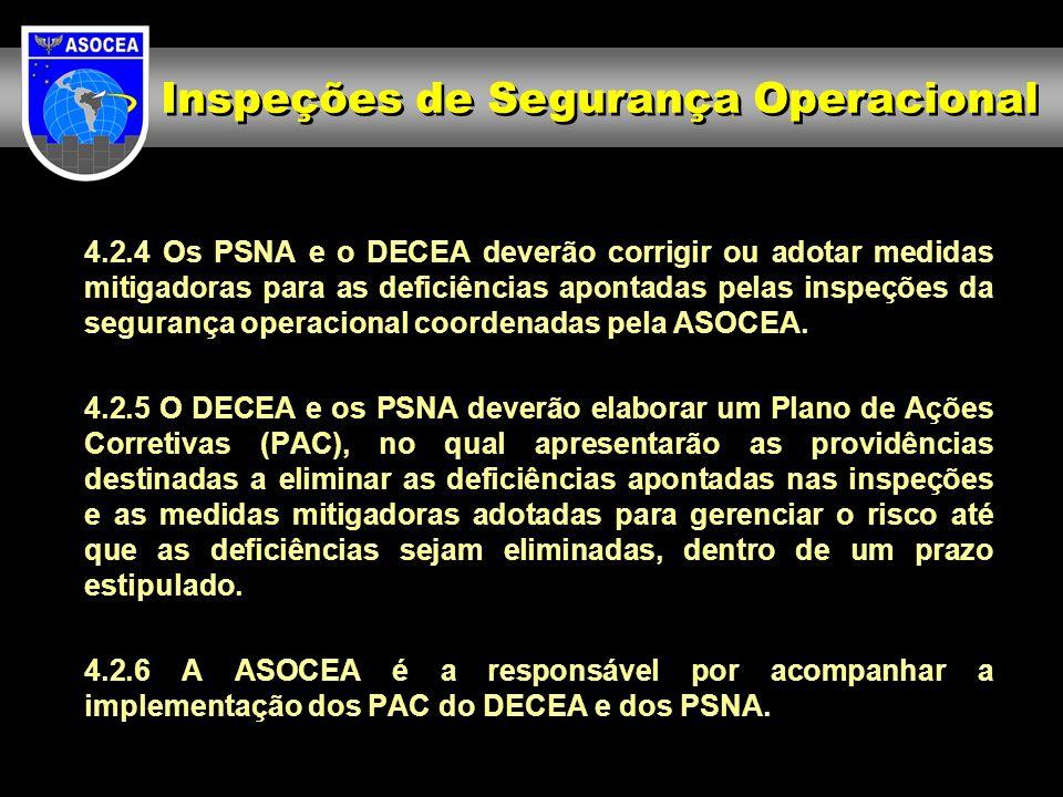 4.2.4 Os PSNA e o DECEA deverão corrigir ou adotar medidas mitigadoras para as deficiências apontadas pelas inspeções da segurança operacional coorden