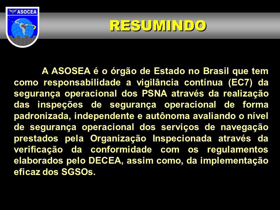 A ASOSEA é o órgão de Estado no Brasil que tem como responsabilidade a vigilância contínua (EC7) da segurança operacional dos PSNA através da realizaç