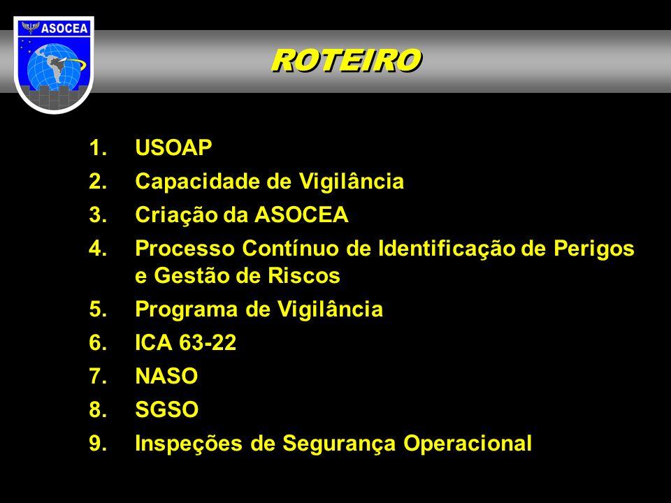1. USOAP 2. Capacidade de Vigilância 3. Criação da ASOCEA 4. Processo Contínuo de Identificação de Perigos e Gestão de Riscos 5. Programa de Vigilânci