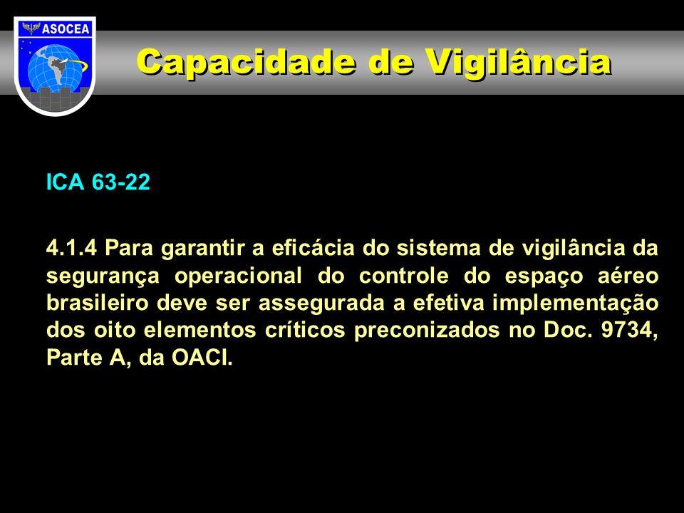 PSOE – COMAER O Programa de Segurança Operacional Específico do Comando da Aeronáutica (PSOE - COMAER) é parte integrante do Programa Brasileiro para a Segurança Operacional da Aviação Civil (PSO-BR) e é composto pelo Programa de Prevenção de Acidentes Aeronáuticos da Aviação Civil Brasileira (ICA 3-2) e pelo Programa de Vigilância da Segurança Operacional do Serviço de Navegação Aérea (ICA 63-22), que visam contribuir para aumentar continuamente a segurança das operações da aviação civil no Brasil.