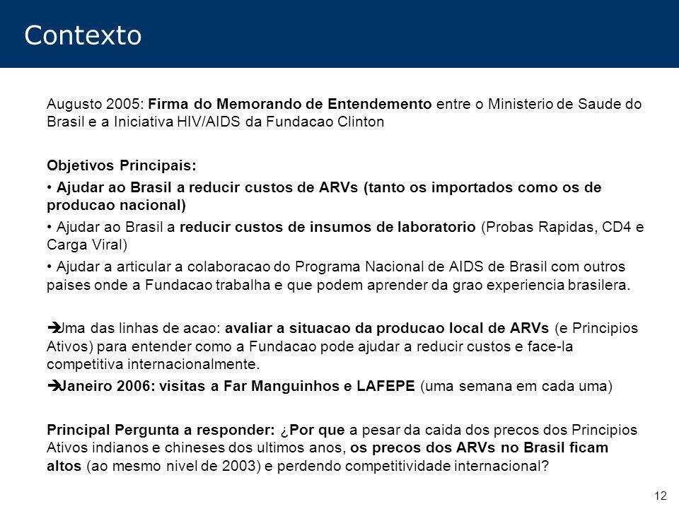 12 Contexto Augusto 2005: Firma do Memorando de Entendemento entre o Ministerio de Saude do Brasil e a Iniciativa HIV/AIDS da Fundacao Clinton Objetiv