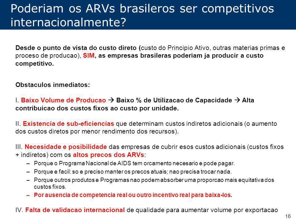 16 Poderiam os ARVs brasileros ser competitivos internacionalmente? Desde o punto de vista do custo direto (custo do Principio Ativo, outras materias