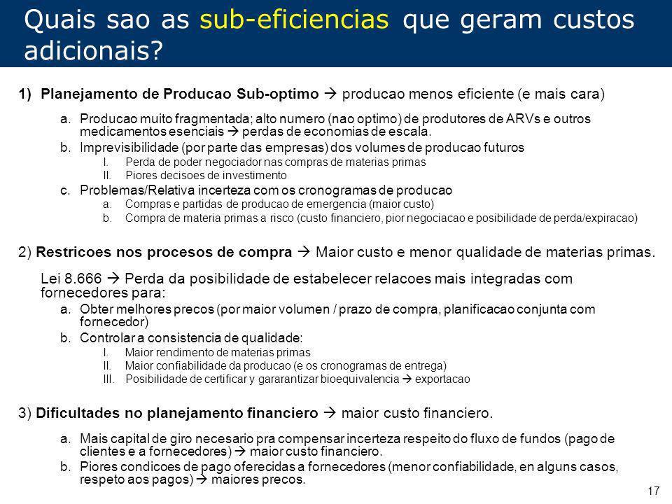 17 Quais sao as sub-eficiencias que geram custos adicionais? 1)Planejamento de Producao Sub-optimo producao menos eficiente (e mais cara) a.Producao m