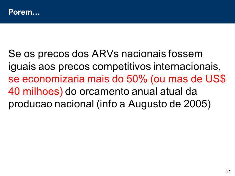 21 Porem… Se os precos dos ARVs nacionais fossem iguais aos precos competitivos internacionais, se economizaria mais do 50% (ou mas de US$ 40 milhoes)