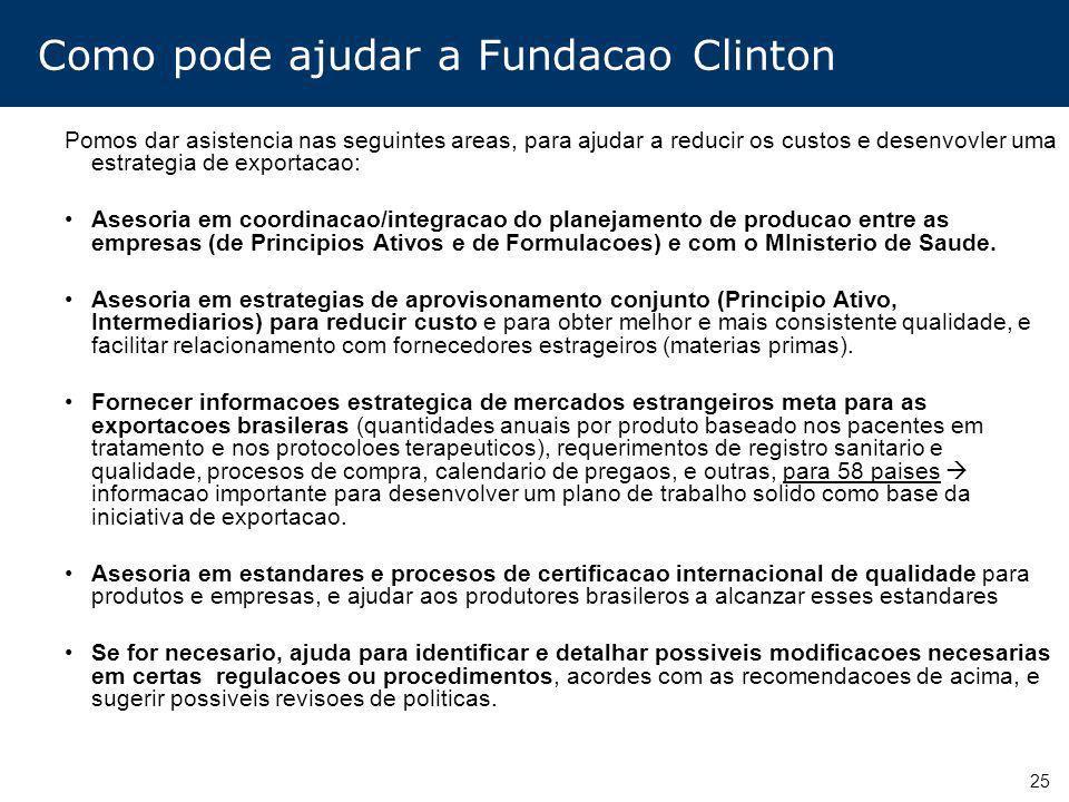 25 Como pode ajudar a Fundacao Clinton Pomos dar asistencia nas seguintes areas, para ajudar a reducir os custos e desenvovler uma estrategia de expor