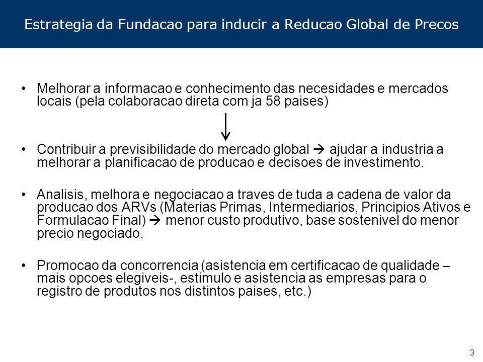 3 Estrategia da Fundacao para inducir a Reducao Global de Precos Melhorar a informacao e conhecimento das necesidades e mercados locais (pela colabora