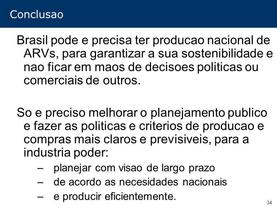 34 Conclusao Brasil pode e precisa ter producao nacional de ARVs, para garantizar a sua sostenibilidade e nao ficar em maos de decisoes politicas ou c