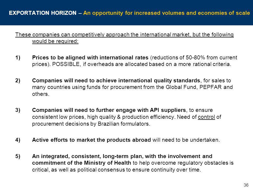36 EXPORTATION HORIZON – An opportunity for increased volumes and economies of scale These companies can competitively approach the international mark