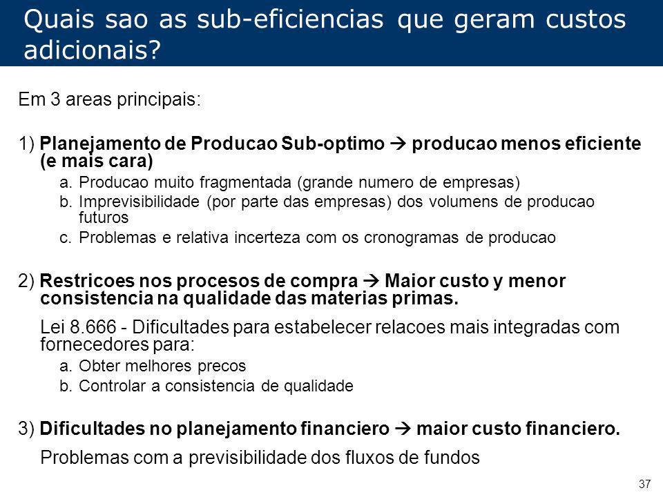 37 Quais sao as sub-eficiencias que geram custos adicionais? Em 3 areas principais: 1) Planejamento de Producao Sub-optimo producao menos eficiente (e