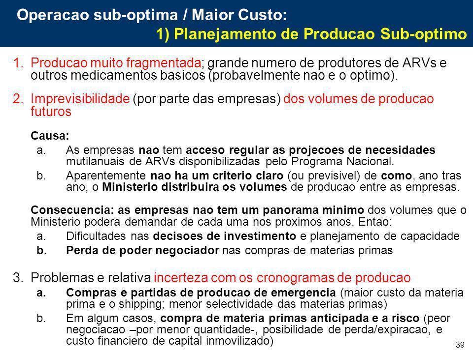 39 Operacao sub-optima / Maior Custo: 1) Planejamento de Producao Sub-optimo 1.Producao muito fragmentada; grande numero de produtores de ARVs e outro