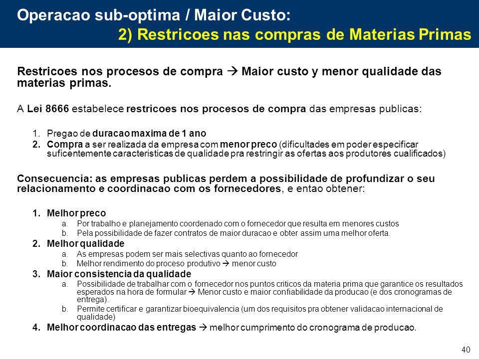 40 Operacao sub-optima / Maior Custo: 2) Restricoes nas compras de Materias Primas Restricoes nos procesos de compra Maior custo y menor qualidade das