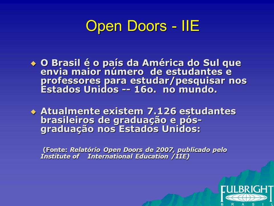 Open Doors - IIE O Brasil é o país da América do Sul que envia maior número de estudantes e professores para estudar/pesquisar nos Estados Unidos -- 16o.
